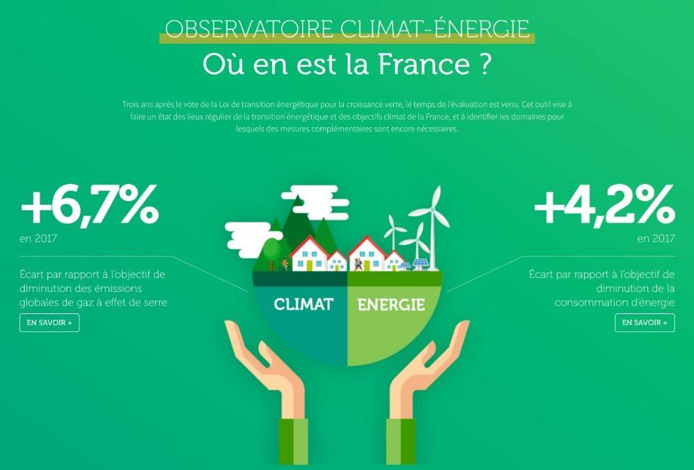 Chiffres de l'Observatoire Climat-Énergie : un sursaut citoyen est indispensable !